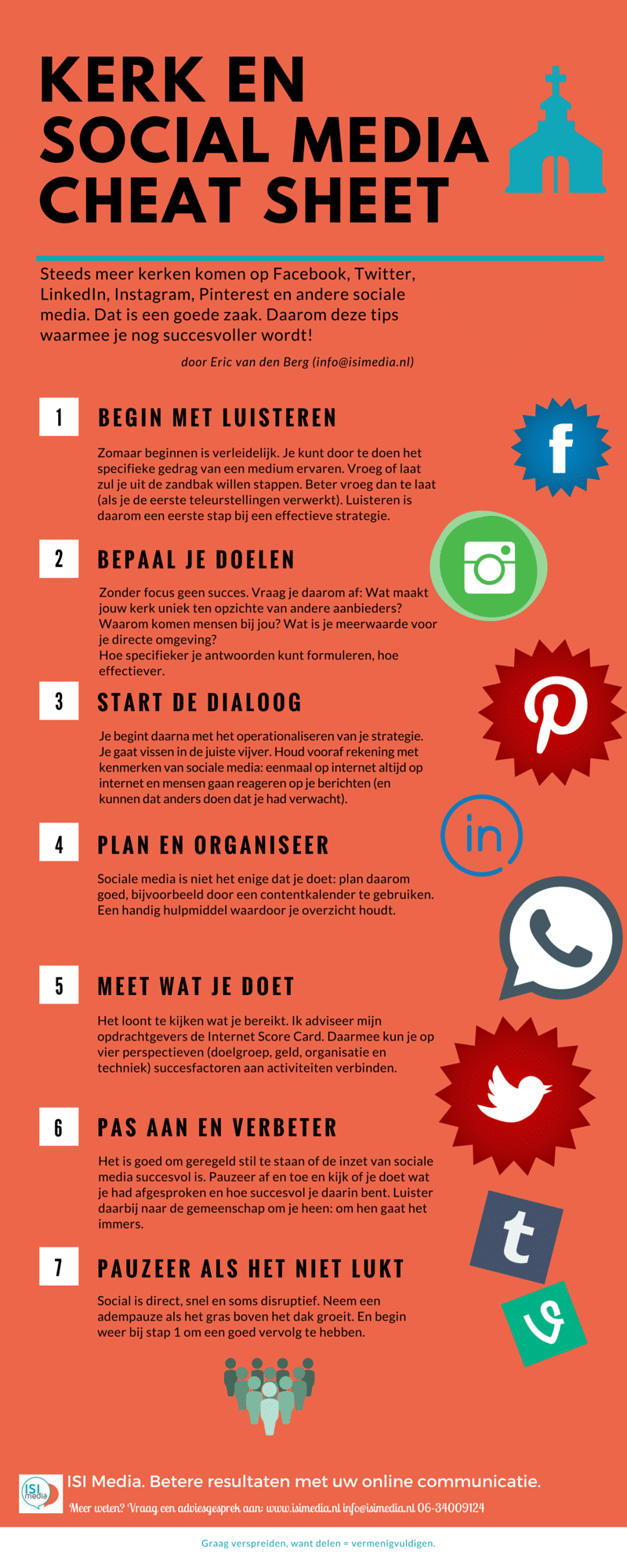 Kerk en social media cheat sheet [infographic]