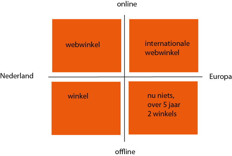 online-offline-geografie
